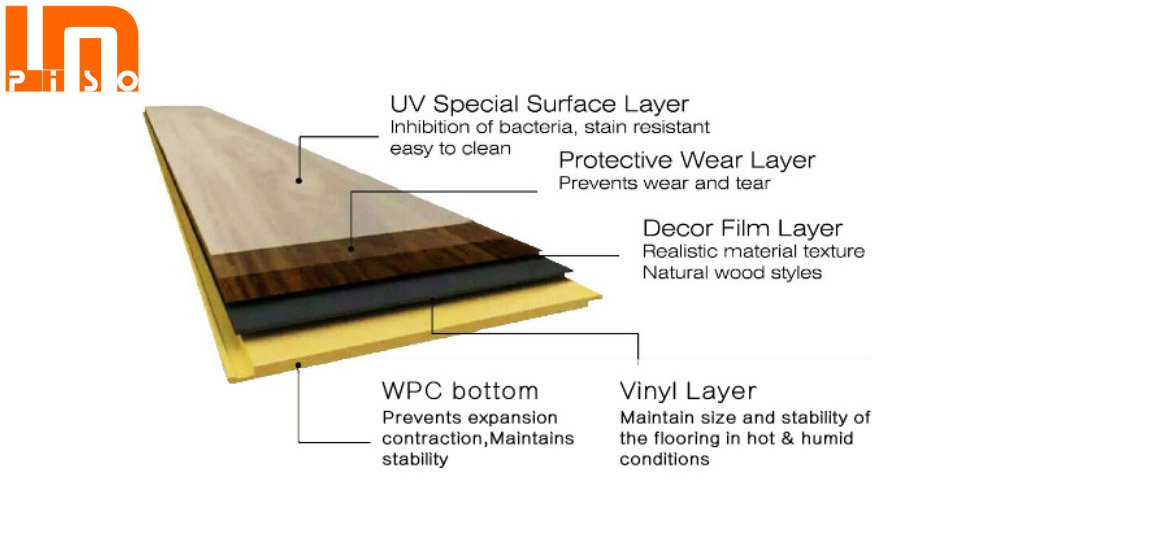 Comercial Waterproof 7mm thickness WPC Vinyl Click Flooring